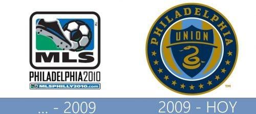 Philadelphia Union logo historia