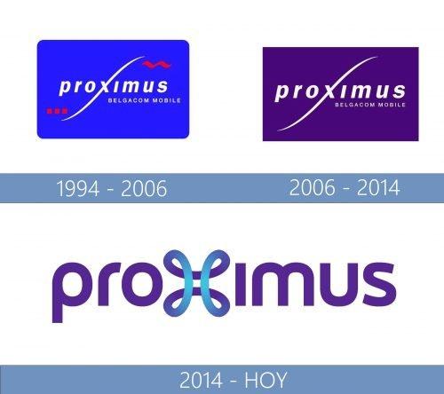 Proximus Logo historia