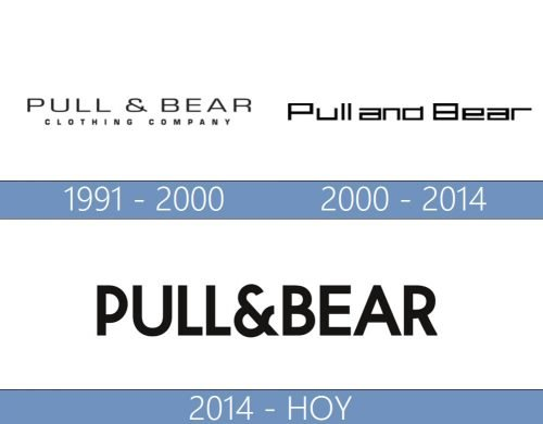 Pull Bear Logo historia