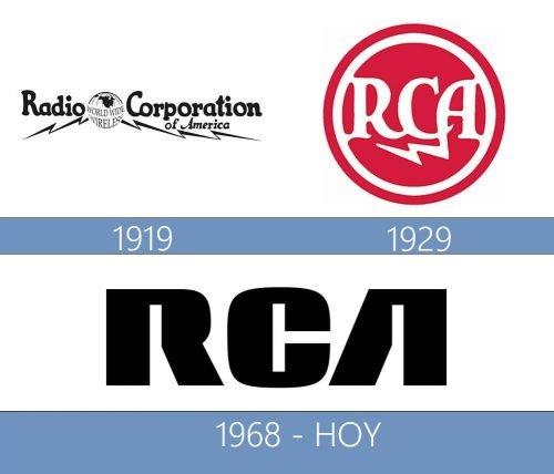 RCA logo historia