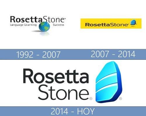 Rosetta Stone Logo historia