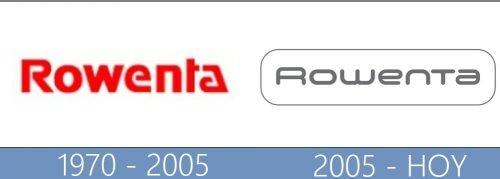 Rowenta logo historia