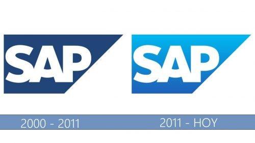 SAP Logo historia
