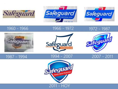 Safeguard Logo historia