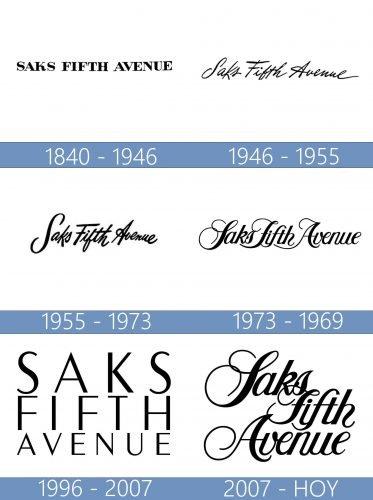 Saks Fifth Avenue Logo historia