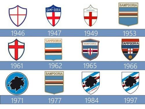 Sampdoria Logo historia
