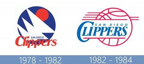 San Diego Clippers logo historia