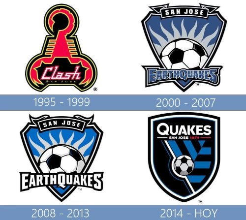 San Jose Earthquakes logo historia