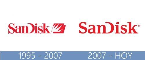 SanDisk logo historia