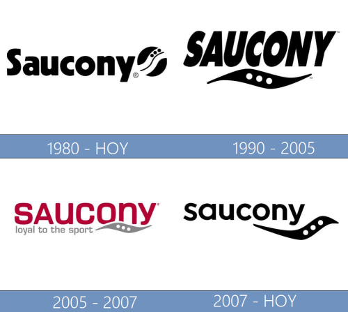 Saucony logo historia