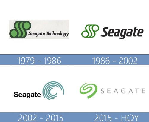 Seagate logo historia