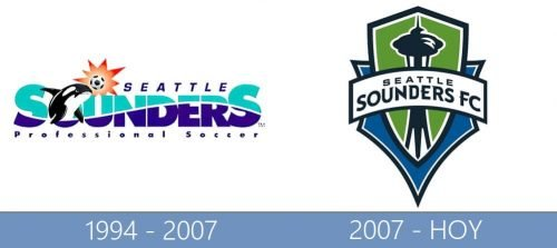Seattle Sounders logo historia