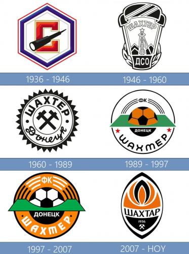 Shakhtar Donetsk logo historia
