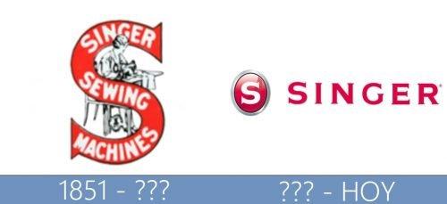 Singer Logo historia