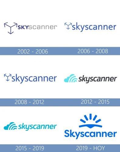 Skyscanner Logo historia