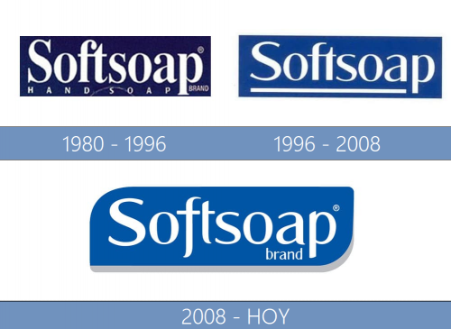 Softsoap logo historia