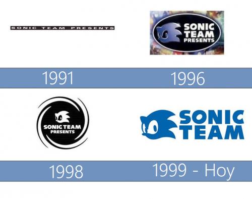 Sonic logo historia
