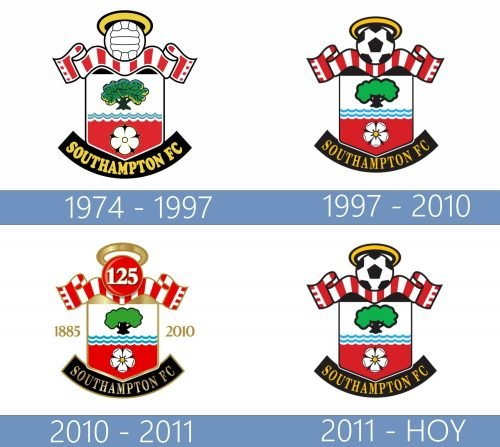 Southampton Logo historia