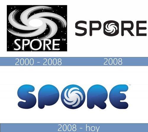 Spore logo historia
