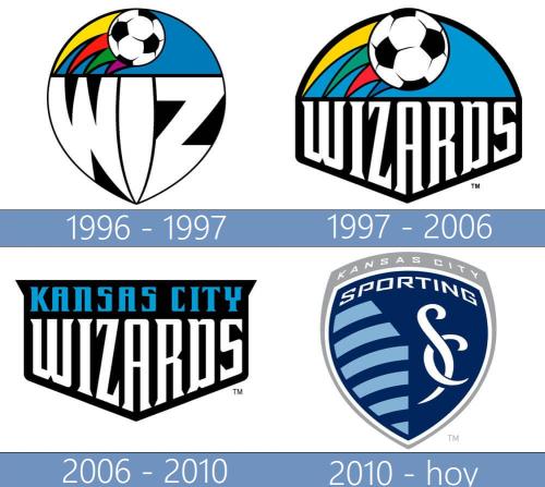 Sporting Kansas City logo historia