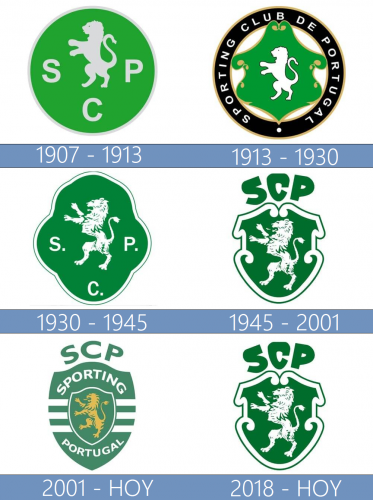 Sporting logo historia
