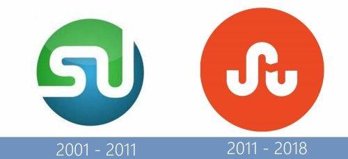 StumbleUpon Logo historia