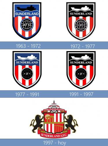 Sunderland logo historia