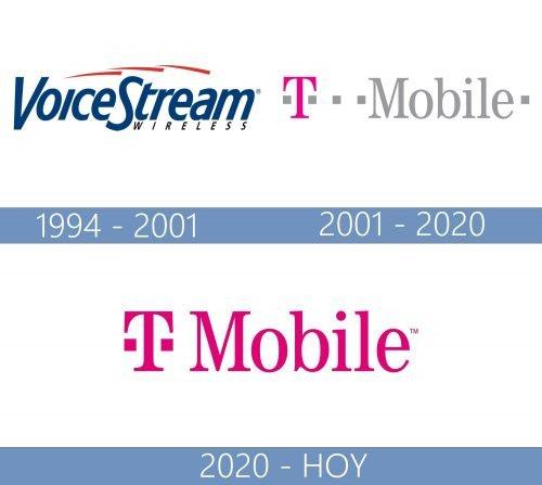 T-mobile logo historia