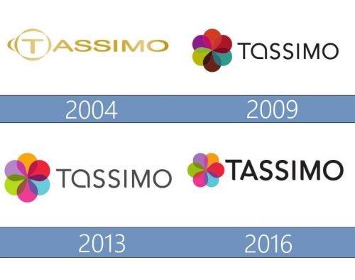 Tassimo Logo historia