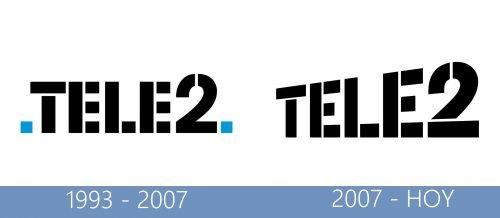 Tele2 Logo histria