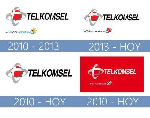 Telkomsel Logo historia