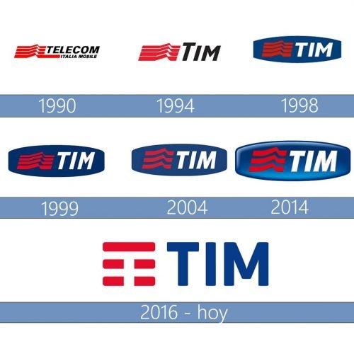 Tim logo historia