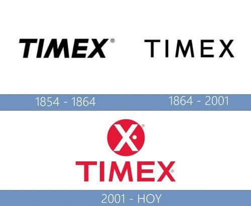 Timex Logo historia