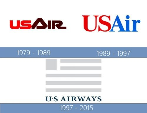 US Airways Logo historia