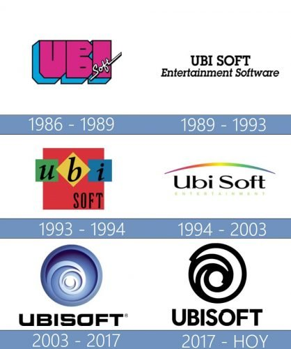 Ubisoft Logo historia