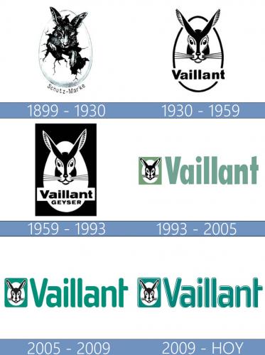 Vaillant logo historia