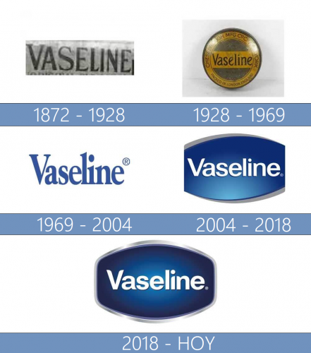 Vaseline Logo historia