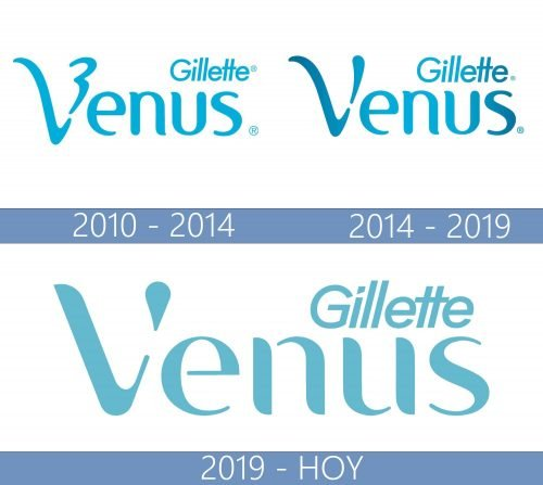 Venus logo historia