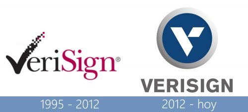 Verisign Logo historia