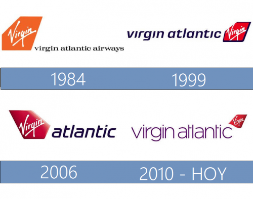 Virgin Atlantic Logo historia