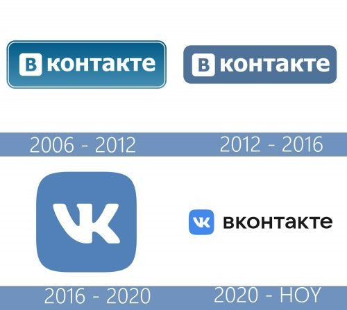 Vk logo historia