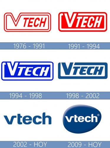 VTech logo historia