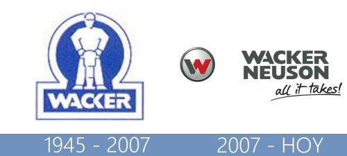 Wacker Neuson logo historia
