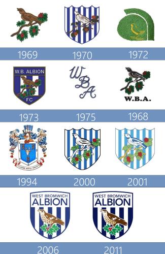 West Bromwich Albion Logo Historia