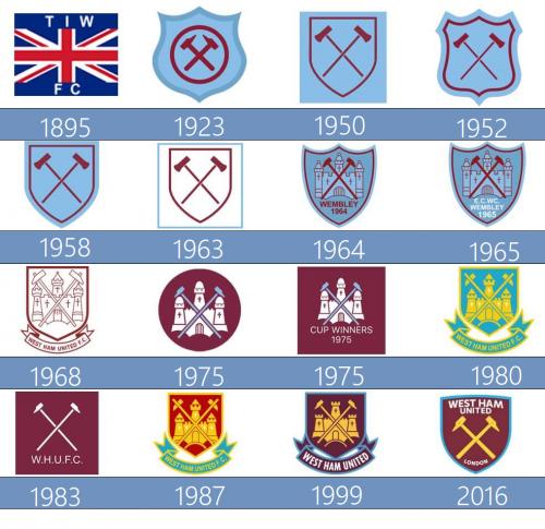West Ham United Logo historia