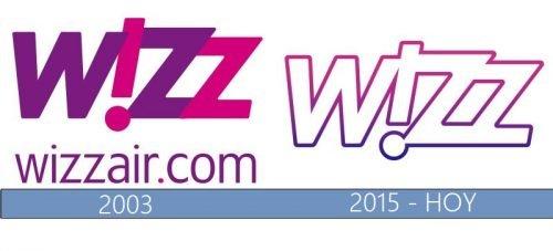 Wizzair logo historia