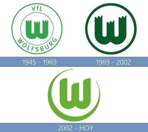 Wolfsburg logo historia