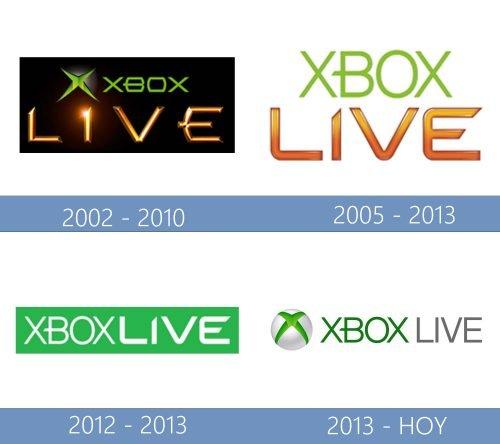 Xbox Live Logo historia