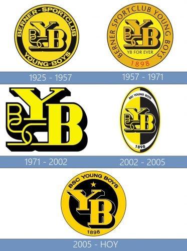 Young Boys logo historia