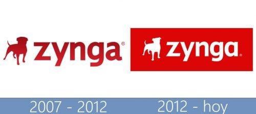 Zynga logo historia